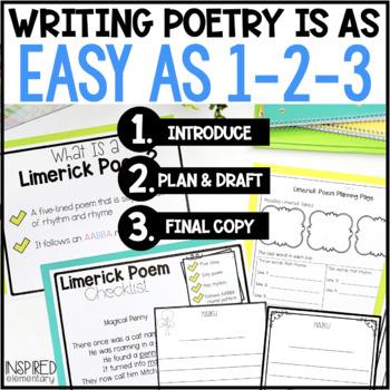 Poetry Unit: Writer's Workshop Bundle!