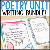 Poetry Unit | Poetry Writing Bundle