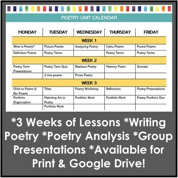 Poetry Unit for Writing, Analyzing, & Presenting Poetry