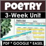 Poetry Unit Plan - 3 Weeks of Curriculum w/ Writing, Analy