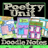 Poetry Unit with Doodle Notes and Activities