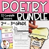 Poetry Writing Unit with Interactive Notebook and Lapbook