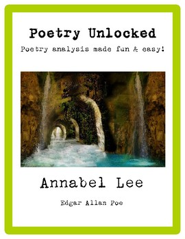 Poetry Unlocked: Annabel Lee by Edgar Allan Poe