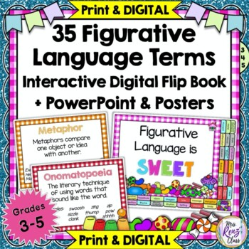 Poetry Vocabulary Posters - Figurative Language Word Wall (35 Definitions)
