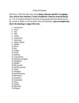Poetry Vocabulary Assignment