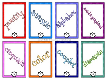 Poetry Trading Cards Activities and Posters