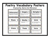 Poetry Vocabulary Posters