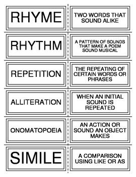 Poetry Vocabulary Unit