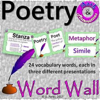 Poetry Vocabulary Word Wall - Full Page and Half Page Posters