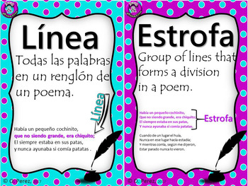 Poetry Vocabulary Word Wall-Full Page and Half Page Posters-Poesia Spanish B&P