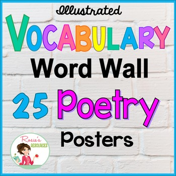 Poetry Word Wall Vocabulary Posters