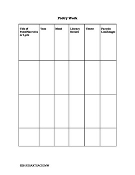 Poetry Work Chart
