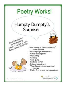 """Poetry Works!–""""Humpty Dumpty's Surprise,"""" A Parody of Nursery Rhyme & Activities"""