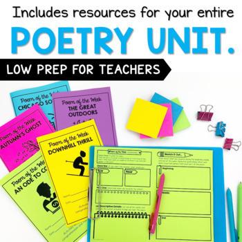 Poetry Writing Bundle