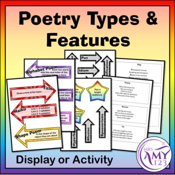 Poetry Writing Types & Features - Display or Activity