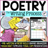 Poetry Writing Process Templates: Types & Elements of Poetry Graphic Organizers