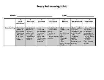 Poetry Writing Rubric