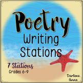 POETRY WRITING STATIONS & POETRY TEMPLATES FOR MIDDLE SCHO