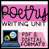 Poetry Writing Templates   DIGITAL GOOGLE SLIDES   Poetic Devices Worksheets