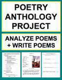Poetry Writing Unit - Writing, Analysis & Figurative Language Project