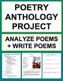 Poetry Writing, Comprehension & Analysis Unit: NO PREP Elaboration Practice