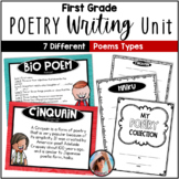 Poetry Writing Templates