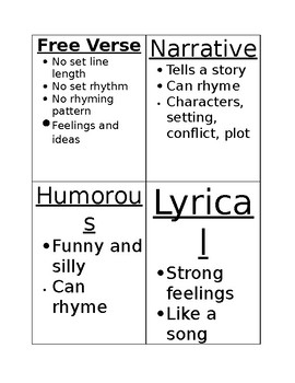 Poetry anchor chart (notes) for student journals
