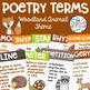 Poetry and Figurative Language Bundle *Woodland Animal* Theme