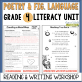 Poetry Unit of Study Grade 4