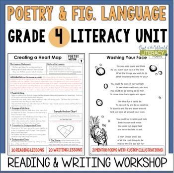 Poetry Unit of Study Grade 4