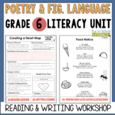 Poetry Unit of Study Grade 6