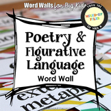 Poetry and Figurative Language Word Wall