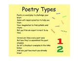 Poetry and Figurative Language for the Smartboard