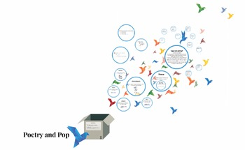 Poetry and Pop Prezi