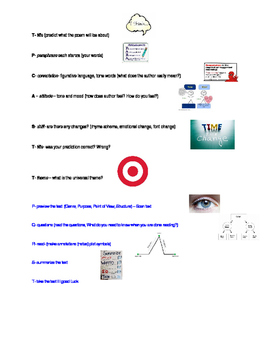 Poetry and Reading Test STrategies