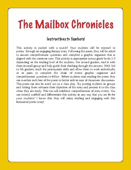 Poetry and Supporting Comprehension Graphic Organizers- The Mailbox Chronicles