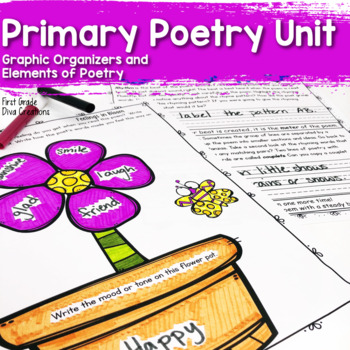 Poetry Unit with Poetry Elements for Primary 1st-3rd Grades