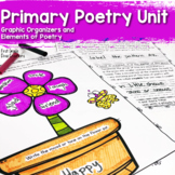 Spring Poetry Unit with Poetry Elements for 1st-3rd Grades