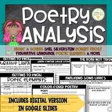 Poetry Analysis Guide Grades 3-8 - Digital & Printable Versions