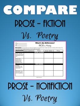 Poetry vs. Prose Student Worksheet