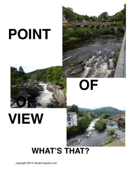 Point Of View - Reading & Writing Literature - What's That?