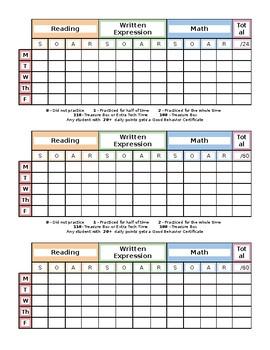 Point Sheet - Behavior