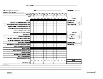 Point Sheets