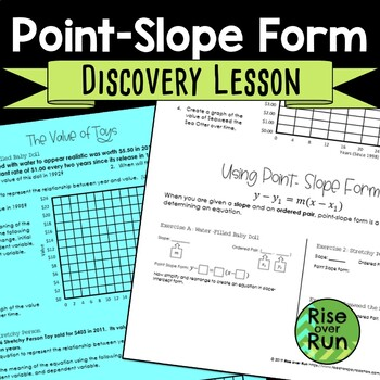 Point Slope Form Inquiry Lesson