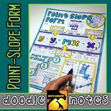 Point-Slope Form Doodle Notes