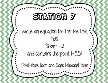 Point-Slope Form: Foldable and Stations
