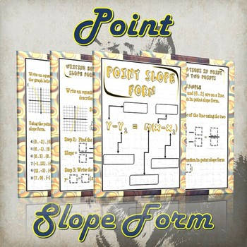 point slope form guided notes  Point Slope Form - (Guided Notes and Practice)