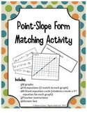 Point Slope Form Matching Activity