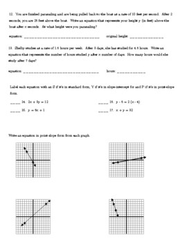 Point Slope Form Practice 1
