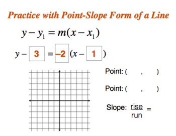 Point Slope Form of a Line - Template with Practice